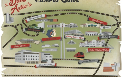 Survival Guide: Places on campus