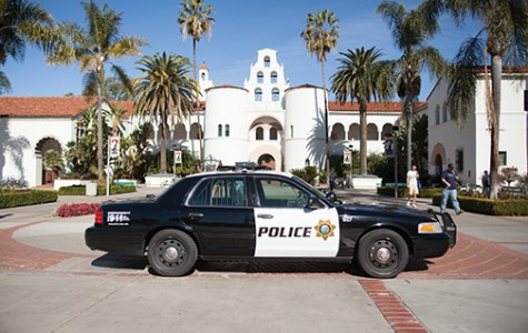 SDSU accused of mishandling sexual assault investigation