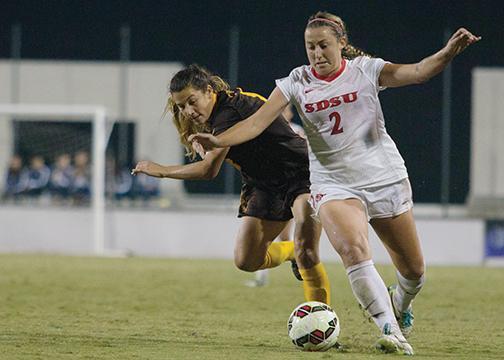 SDSU women's soccer beats Fresno State 2-1