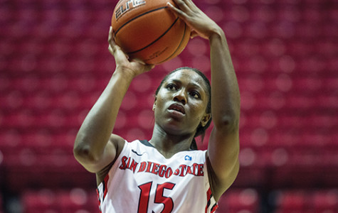 SDSU stifled by Colorado State defense