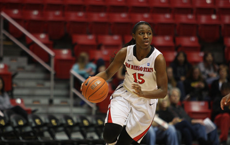SDSU drops first-half lead, loses to Lobos