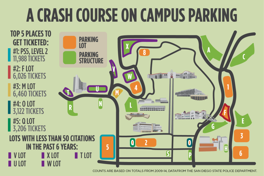 Crash course: Parking citations by the numbers – The Daily Aztec on txst map, mesa college map, csu san marcos map, ssu map, north park map, claremont map, wright state university campus map, san francisco state university campus map, west chester university campus map, uc riverside map, northwestern map, long beach city college map, north dakota state university campus map, sjsu map, san diego map, usfca map, wcu map, usd map, ndsu map, texas a&m map,