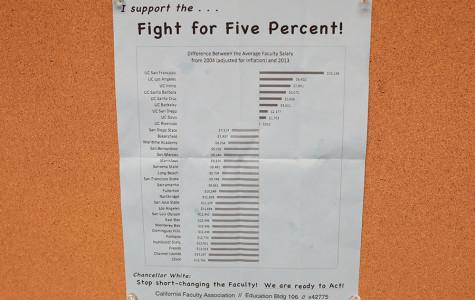 CSU faculty considers striking over salaries