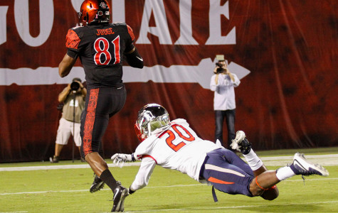 SDSU football heads north for high-stakes conference game