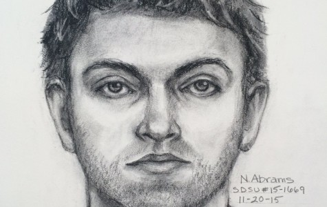 Hate crime at SDSU: Police sketch tweeted