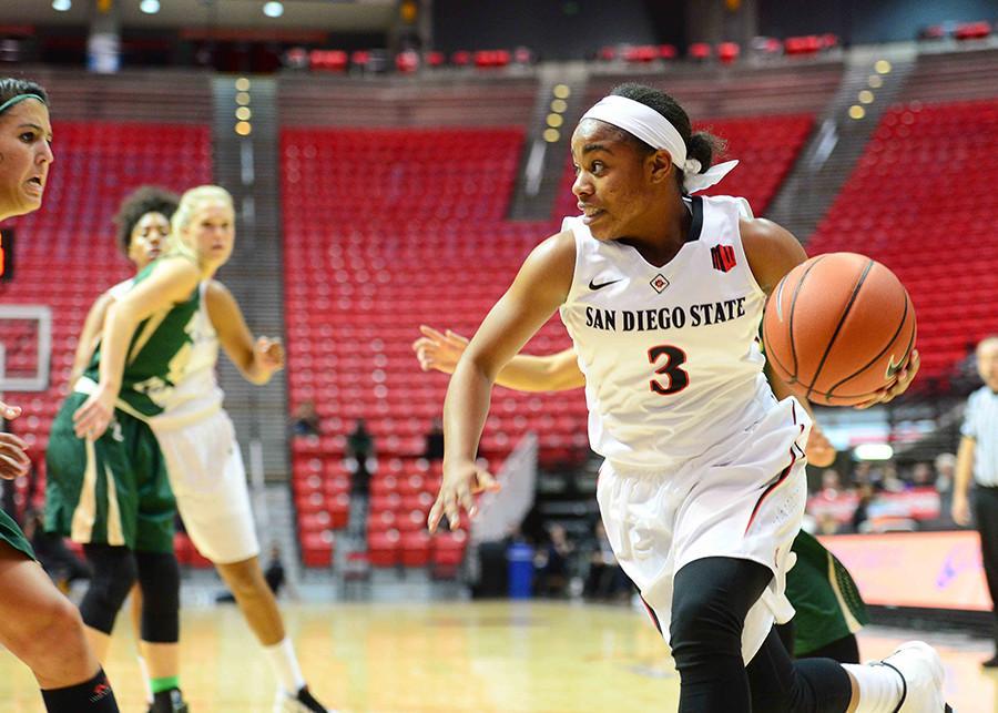 SDSU women's basketball set to open regular season against Long Beach State