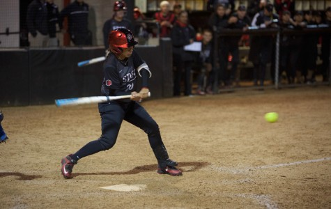 SDSU softball defeats No. 11 Texas A&M, 10-5, in opener of San Diego Classic