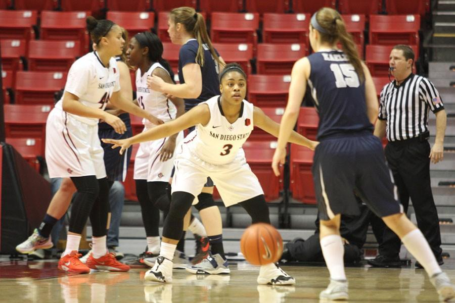 SDSU women's basketball sees five-game winning streak snapped with 68-63 loss to Boise State