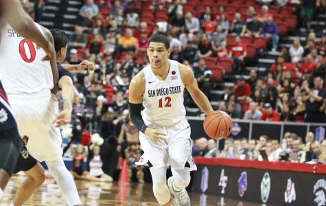 SDSU men's basketball hosts IPFW in first round of NIT