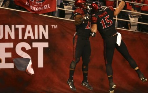 Reloaded Aztec football team gunning for third-straight Mountain West title