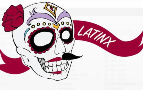 Latinx: un termino con controversia