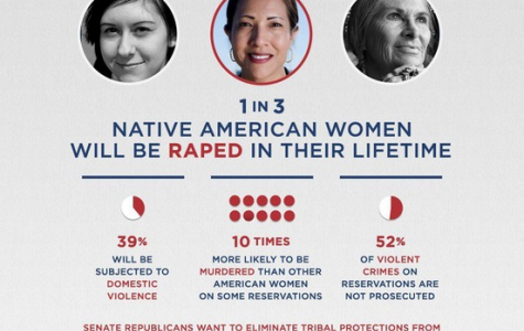 Informing students about Native American objectification