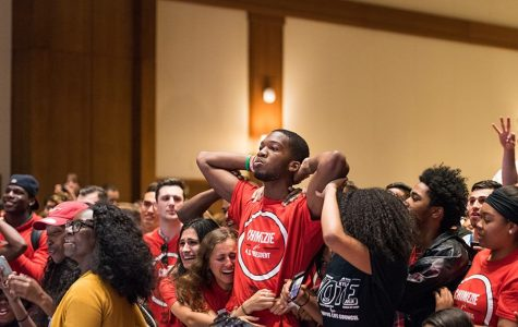 Transform SDSU sweeps Associated Students election