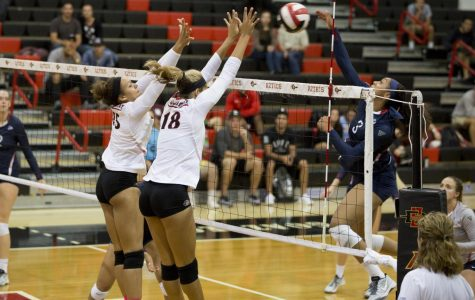 SDSU volleyball takes home Denver Invitational title