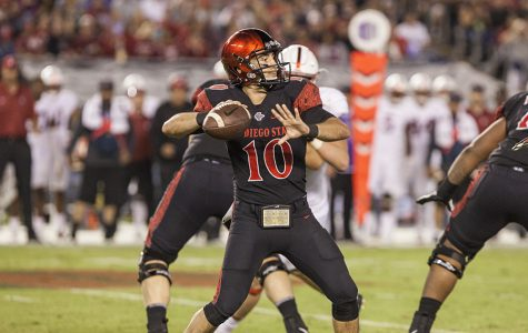 SDSU bamboozled by biased rankings