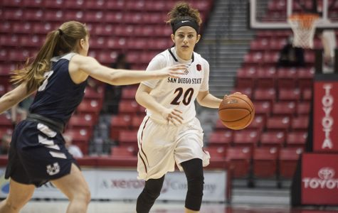 Women's basketball brings high expectations