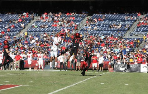 SDSU football: 2017 season in review