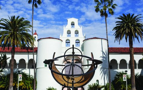 SDSU releases top 10 majors for class of 2018