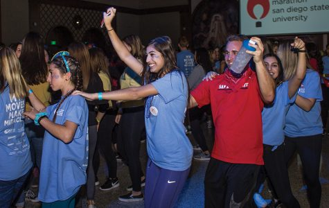 Aztec Dance Marathon raises money for local children's hospitals.