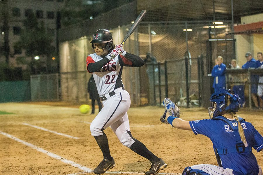 Sophomore+outfielder+Kiera+Wright+prepares+to+swing+at+a+pitch+during+the+Aztecs+5-0+loss+to+Kentucky+on+Feb.+15+at+SDSU+Softball+Stadium.+