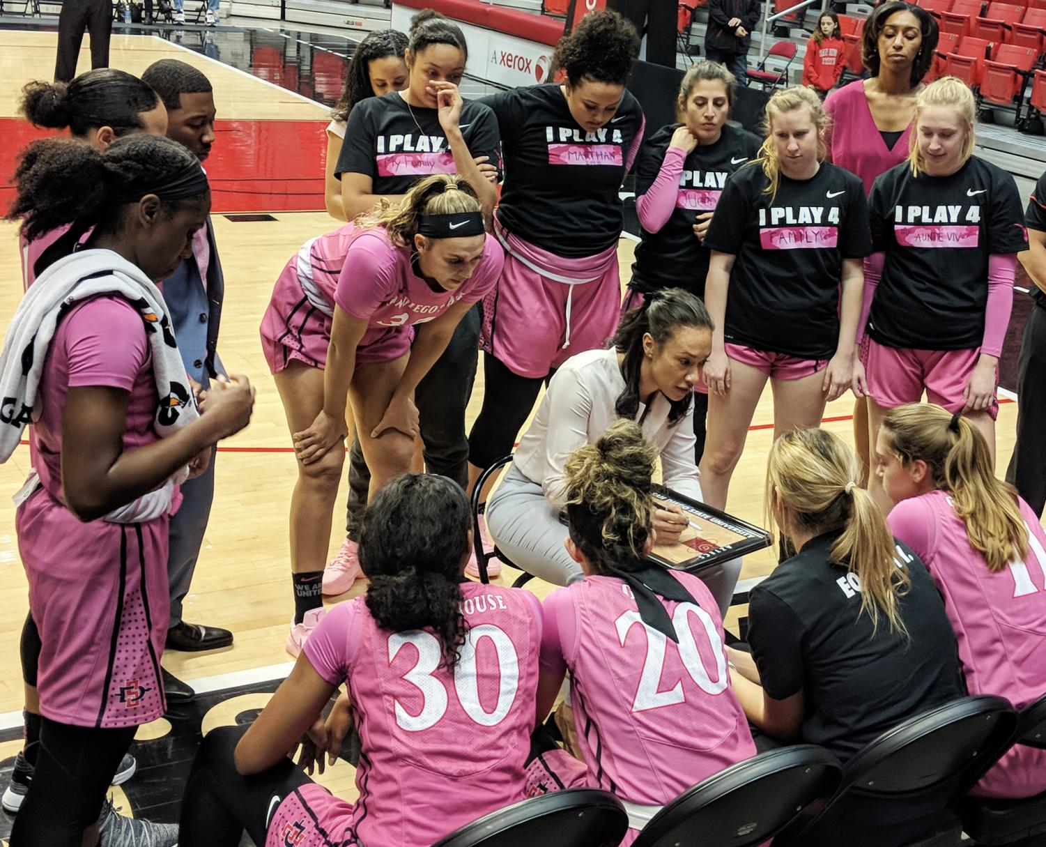 Head coach Stacie Terry speaks to her team during a first quarter timeout in the Aztecs 75-72 victory over the University of Nevada on Feb. 10 at Viejas Arena.