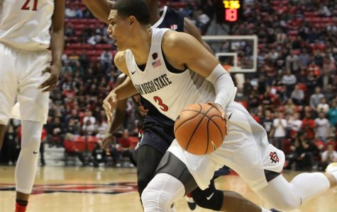 Aztecs set to face Fresno in MW Tournament quarterfinals