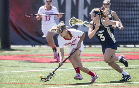 Column: Lacrosse must not succumb to late goals as postseason nears