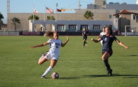 SDSU ends double overtime battle with draw against Colorado College
