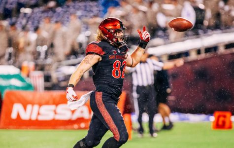 Column: SDSU thriving in close games during five-game winning streak