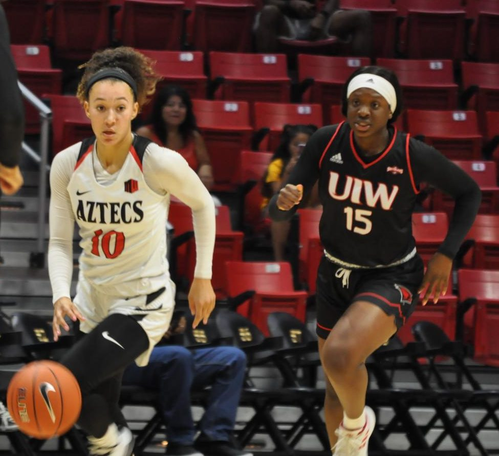 Sophomore guard Najé Murray dribbles past a UIW defender on Nov. 18 at Viejas Arena.