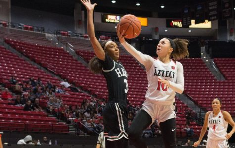 Last second shot lifts Aztecs to season opening victory over Hawaii