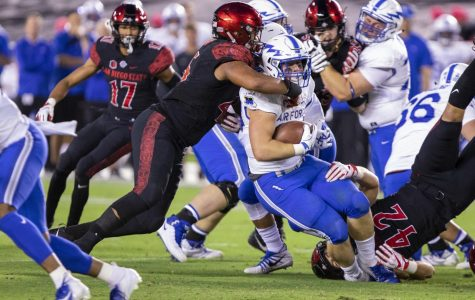 Aztecs set to face Hawaii in final home game of year