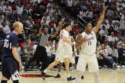 SDSU hosts March Madness games
