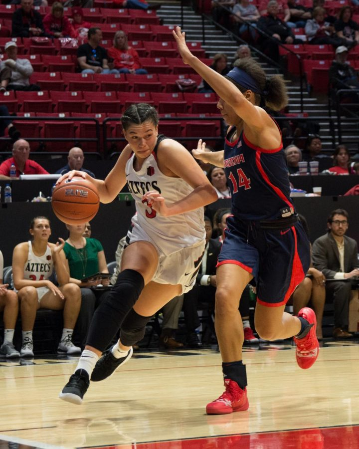 Freshman+guard+Mallory+Adams+attempts+to+drive+to+the+hoop+during+the+Aztecs+69-60+loss+to+Arizona+on+Dec.+2+at+Viejas+Arena.