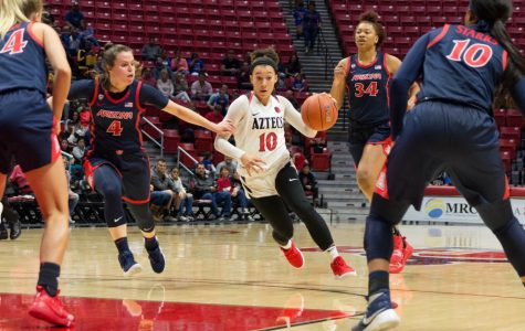 Column: Murray's scoring ability is key to Aztecs' success