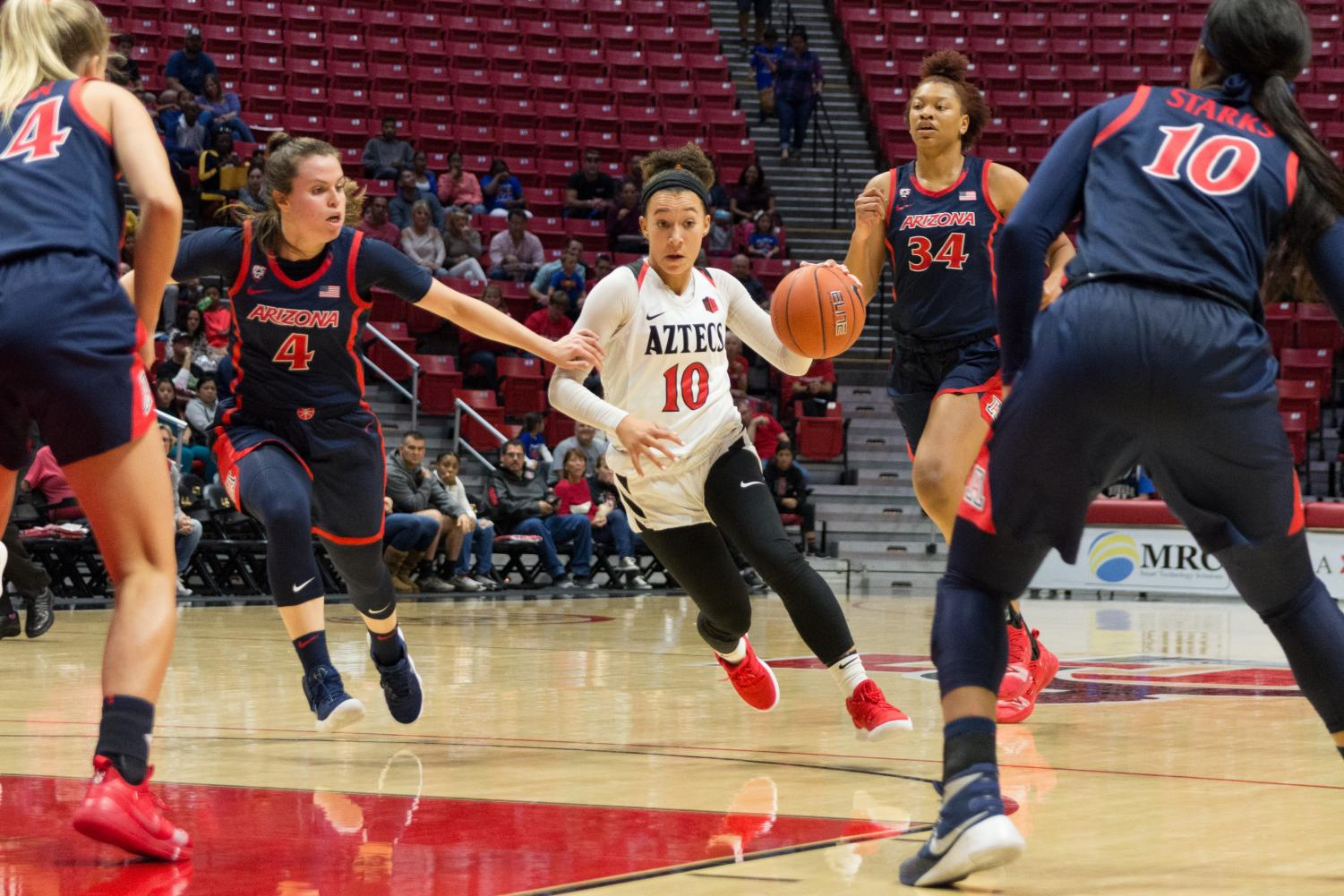 Sophomore guard Naje Murray drives into the lane during the Aztecs 69-60 loss to Arizona on Dec. 2 at Viejas Arena.