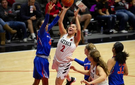 Aztecs come up short at home against Boise State
