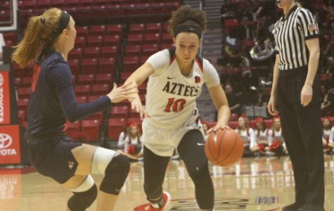 Turnovers haunt Aztecs in 87-81 loss to Fresno State