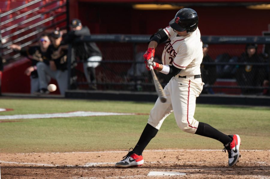 Freshman+infielder+Brian+Leonhardt+hits+the+ball+during+the+Aztecs%27+9-8+loss+against+USF+on+Feb.+16+at+Tony+Gwynn+Stadium.