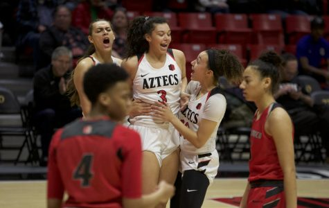 Women's basketball upsets first-place New Mexico