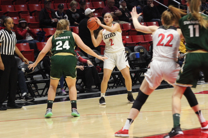 Freshman+guard+Sophia+Ramos+looks+to+pass+the+ball+into+the+post+during+the+Aztecs%27+54-45+victory+over+Colorado+State+on+Feb.+13+at+Viejas+Arena.