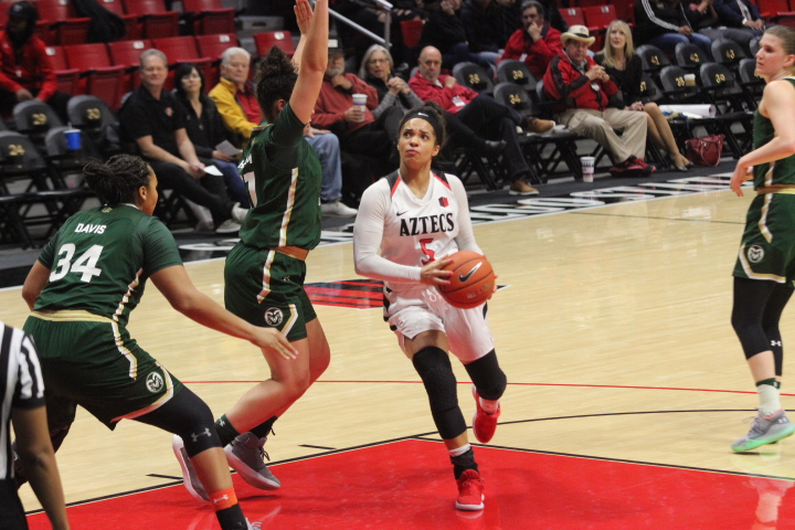 Sophomore+Tea+Adams+attacks+the+post+during+the+Aztecs%27+54-45+victory+over+Colorado+State+on+Feb.+13+at+Viejas+Arena.