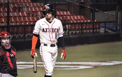 Offense fails to show up in Aztecs 2-0 loss to Fresno