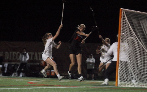 SDSU lacrosse extends streak with 20-8 victory over Bucknell