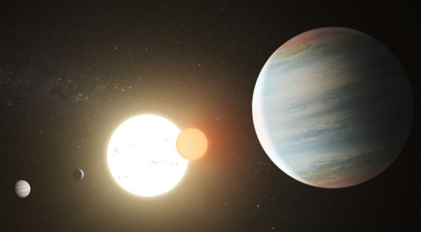 SDSU researchers discovered a new planet, Kepler 47b, a circumbinary planet.