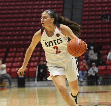 Then-freshman guard Sophia Ramos looks to drive the ball down the lane in the Aztecs' 87-81 loss to Fresno State last season on Jan. 23 at Viejas Arena.