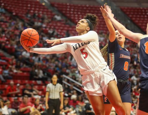 Junior guard Téa Adams goes up for a contested layup during the Aztecs