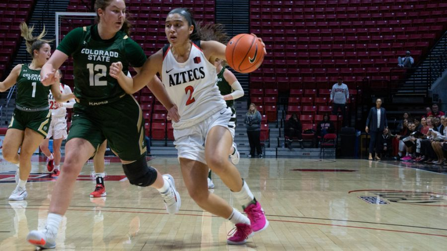Sophomore+guard+Sophia+Ramos+looks+to+drive+down+the+lane+in+the+Aztecs%27+59-49+win+over+Colorado+State+on+Dec.+4+at+Viejas+Arena.
