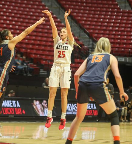 Aztecs begin longest road trip of the season in Wyoming