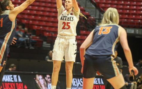 Aztecs hold off Utah State, earn second Mountain West win